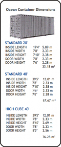 Container Dimensions chart